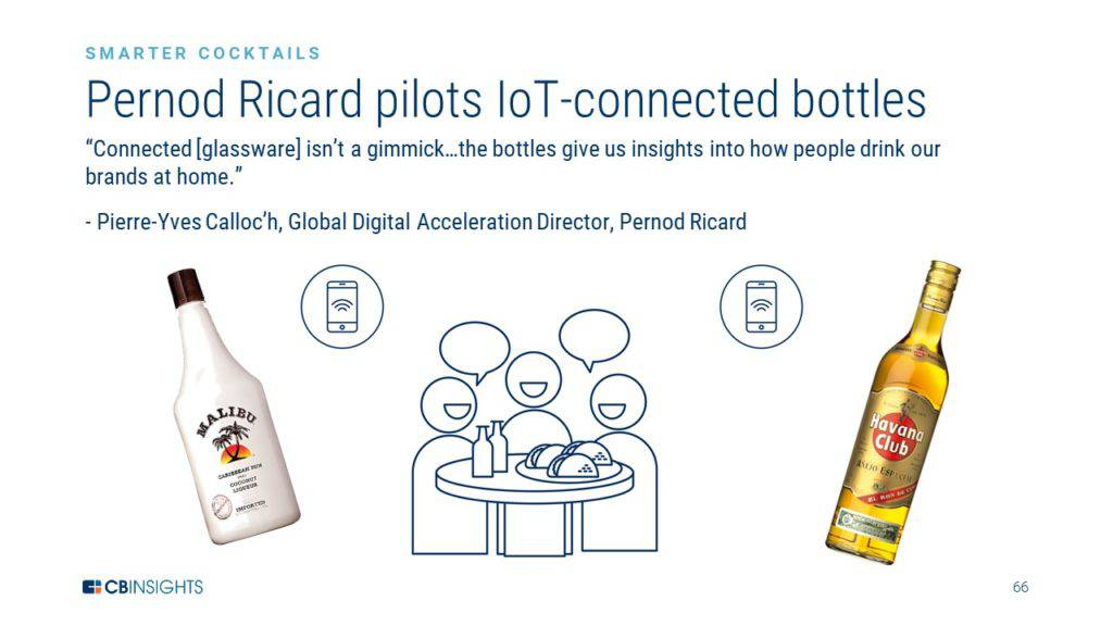 An infographic showing different IoT-connected bottles piloted by alcoholic beverage conglomerate Pernod Ricard