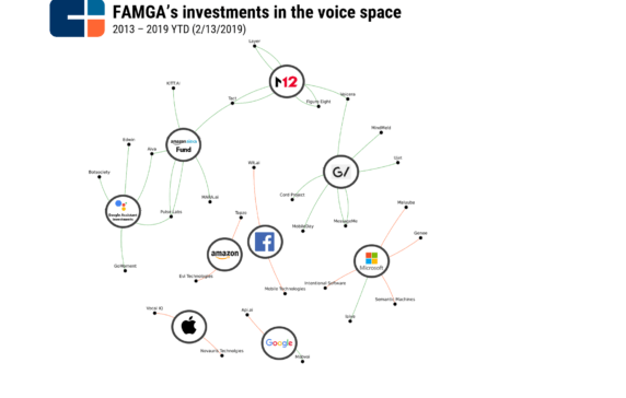 QnA VBage How Big Tech Is Battling To Own The $40B Voice Market