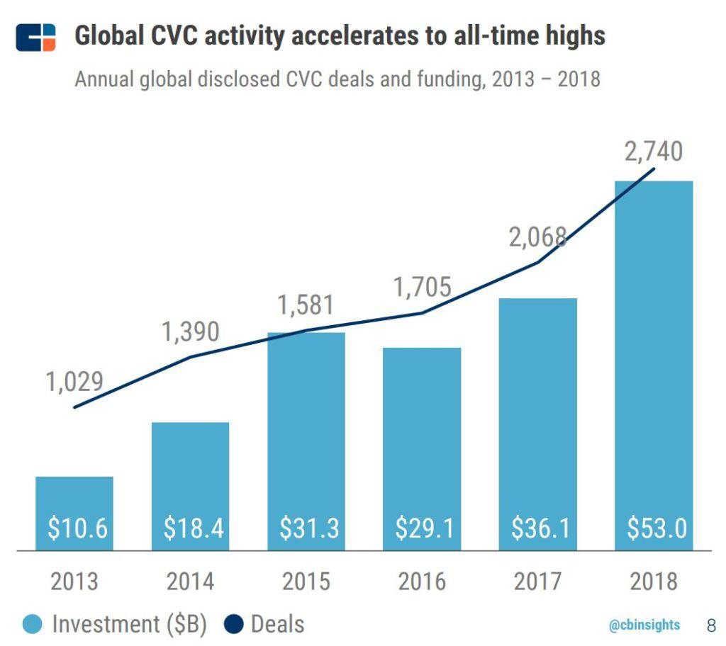 global-CVC