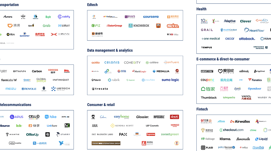 $1B+ Market Map: The World's 360 Unicorn Companies In One Infographic