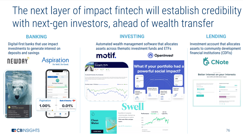 The next layer of impact fintech will establish credibility with next-gen investors across banking, investing, and lending