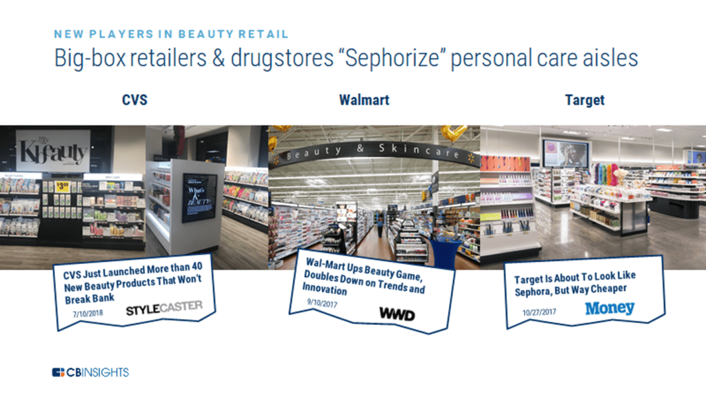 An infographic showing how big-box retailers and drugstores are following Sephora's model with their personal care aisles by stocking premium brands and tapping into trends like clean, natural products.