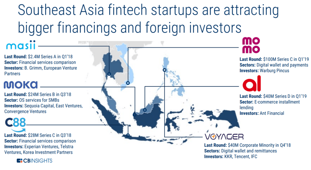map of Southeast Asia fintech startups attracting bigger financings and foreign investors