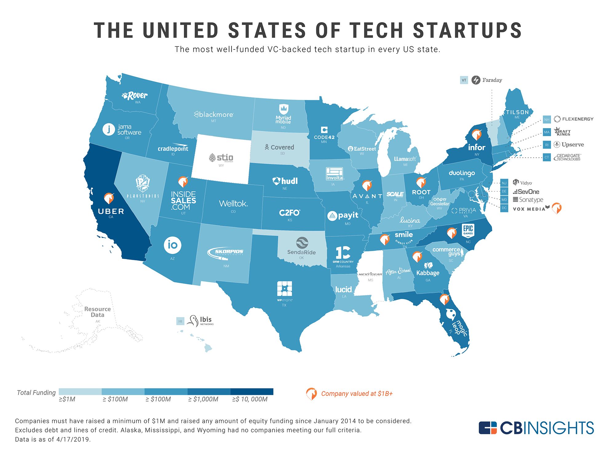 The United States Of Startups: The Most Well-Funded Tech Startup In ...