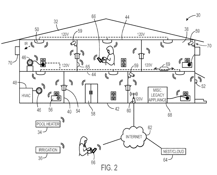 Google Patents Smart Home Tech To Personalize Your Life - CB Insights Research