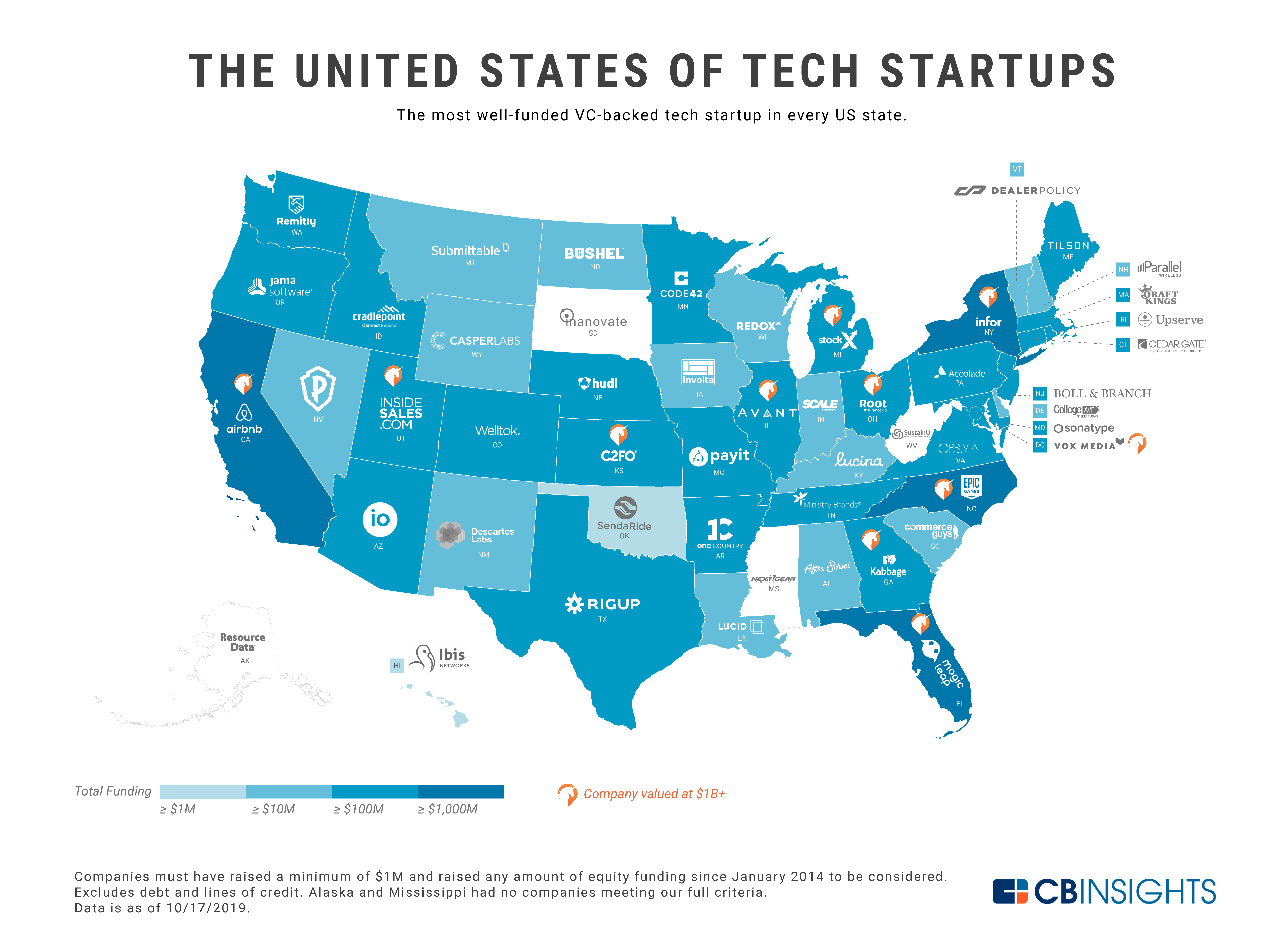 The United States Of Startups The Most Well Funded Tech Startup