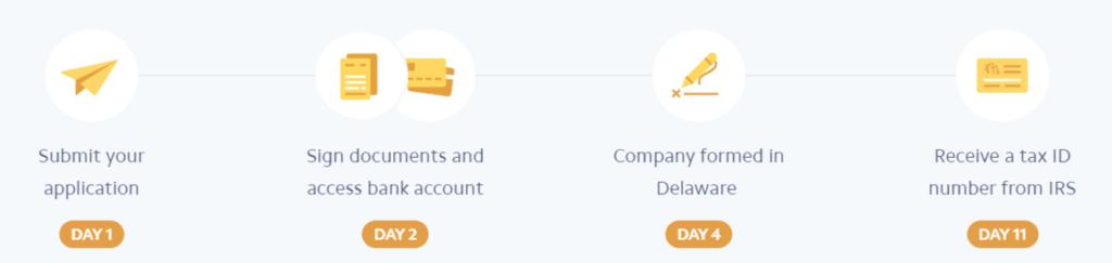 Làm cách nào STRIPE trở thành công ty siêu thanh toán giá trị 35 tỷ USD 18