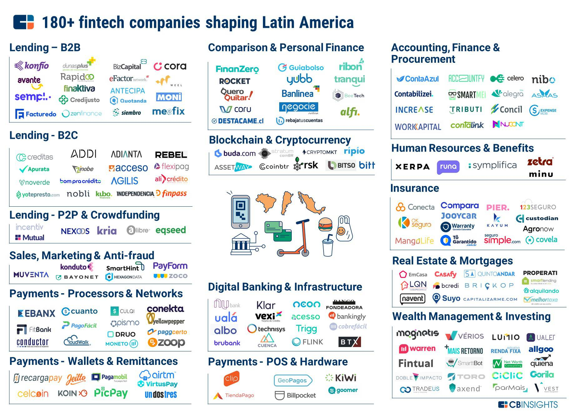 Latin America Is Suddenly Fintech's Hottest Market. Here Are The 3 Reasons Why