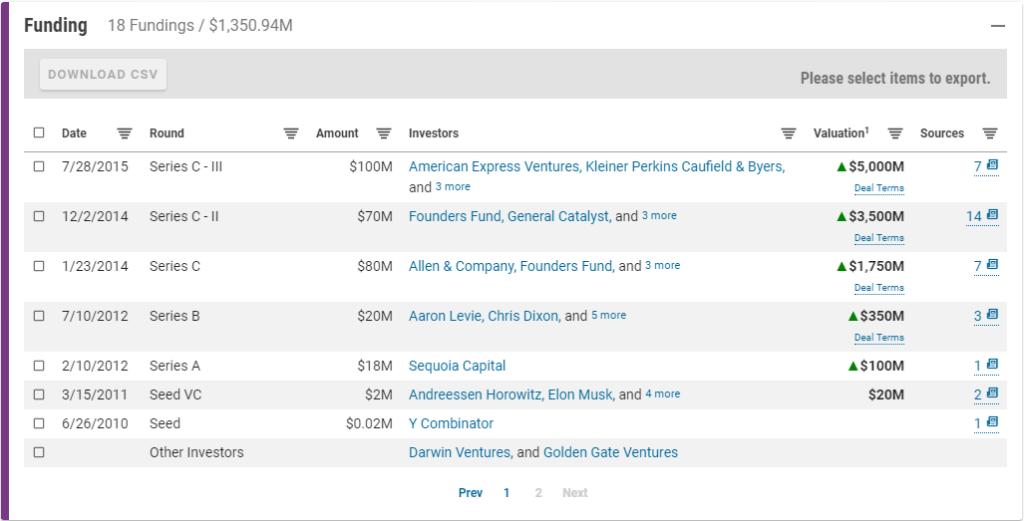 Làm cách nào STRIPE trở thành công ty siêu thanh toán giá trị 35 tỷ USD 11