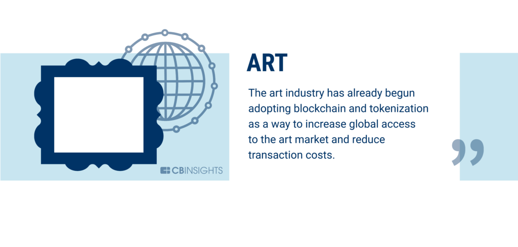 how can cryptocurrency impact b2b transactions