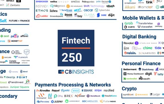 The Fintech 250: the Top Fintech Companies of 2020 | CB ...