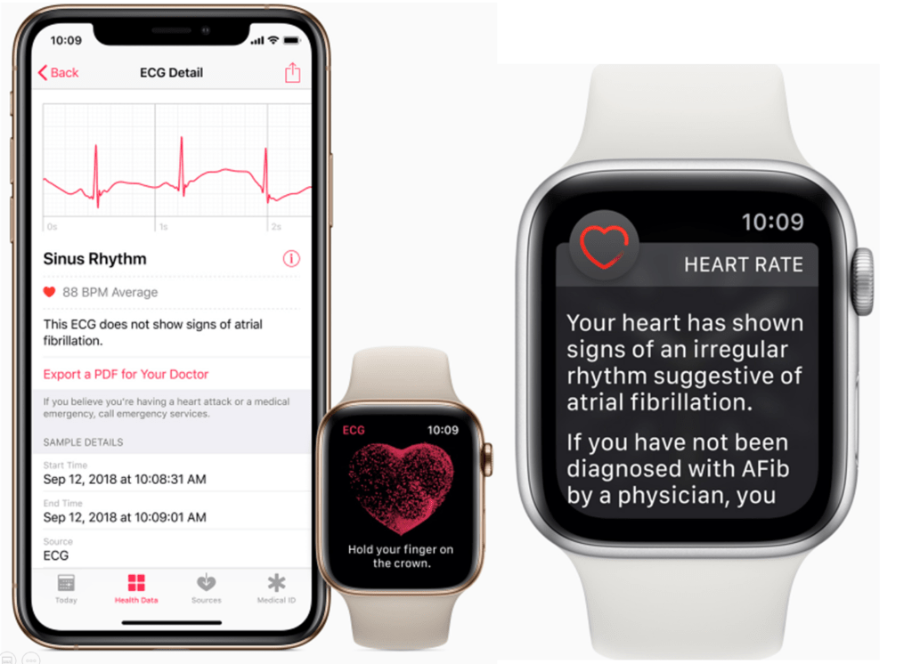 Apple's AI Strategy in Healthcare: How The Tech Giant Is Tackling Heart Health, Cognitive Health, Elder Care, And More - CB Insights Research
