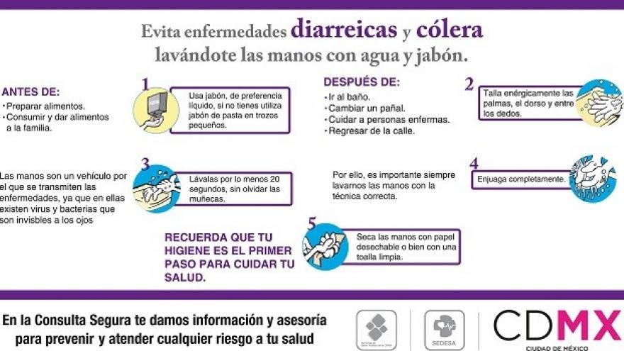 Evita Enfermedades Diarreicas y Colericas