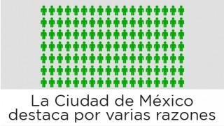 LA CDMX DESTACA POR VARIAS RAZONES.jpg