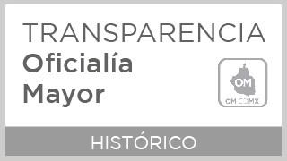 Histórico de Transparencia OM