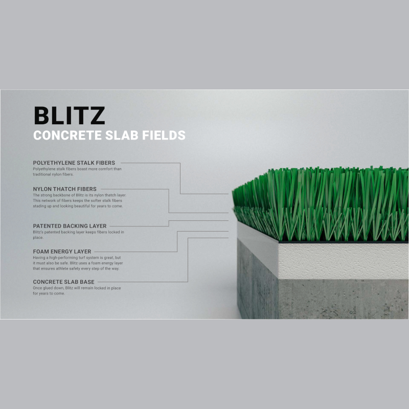 PLAE - Blitz - Non-Infill Turf System Glued to Concrete Base