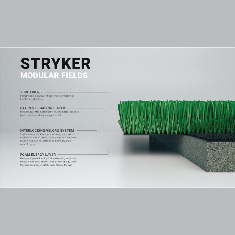 PLAE - Stryker - Modular Interlocking Turf Tiles