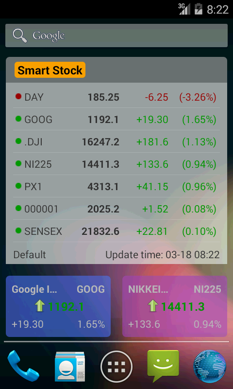 Smart Stock - Stocks Quotes for Android - APK Download
