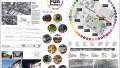 Concorso Mirafiori: otto progetti per le aree ex Fiat a Torino