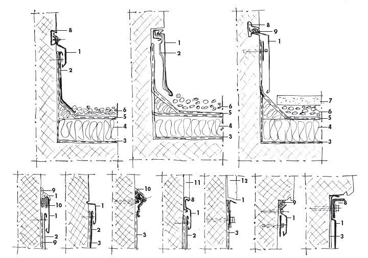 L Impermeabilizzazione Nelle Coperture Piane Teknoring