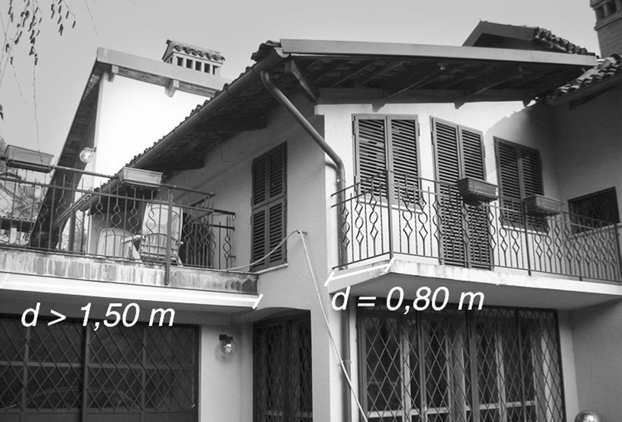 Le Distanze Tra Edifici E Parti Accessorie Balconi