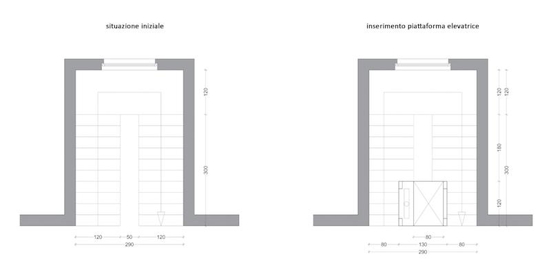 Scale Accessibili La Progettazione Secondo I Principi Del Design