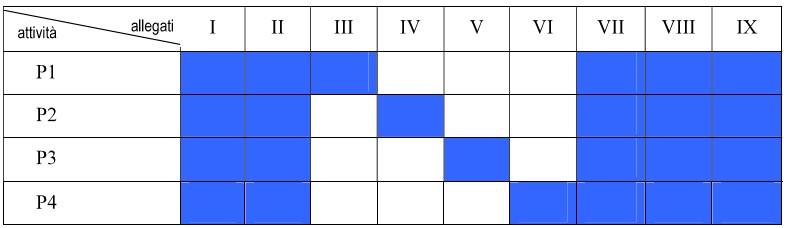 tabella 1.2