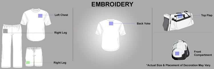 Embroidery Locations