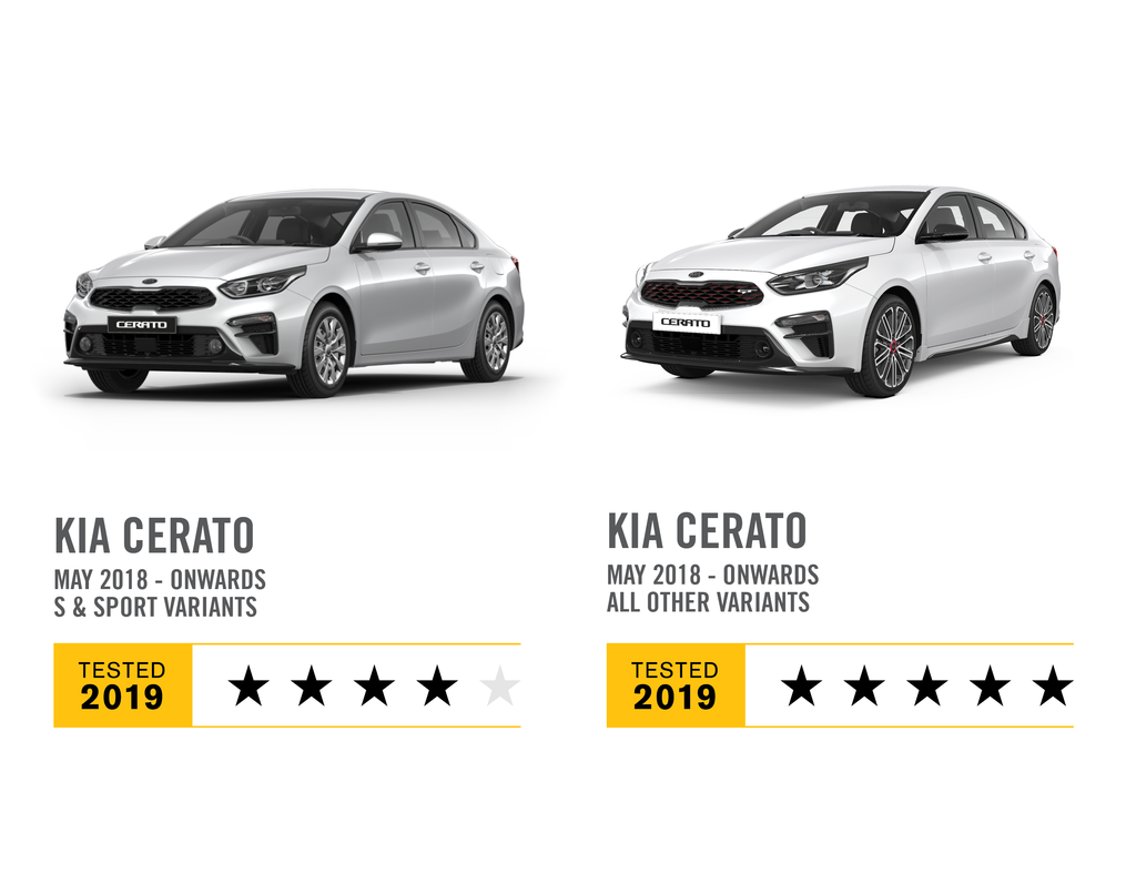Split rating for Kia Cerato.