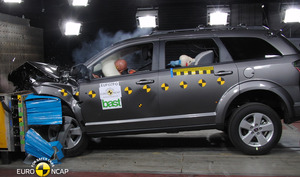 Fiat Freemont | 4 Star ANCAP Safety Rating