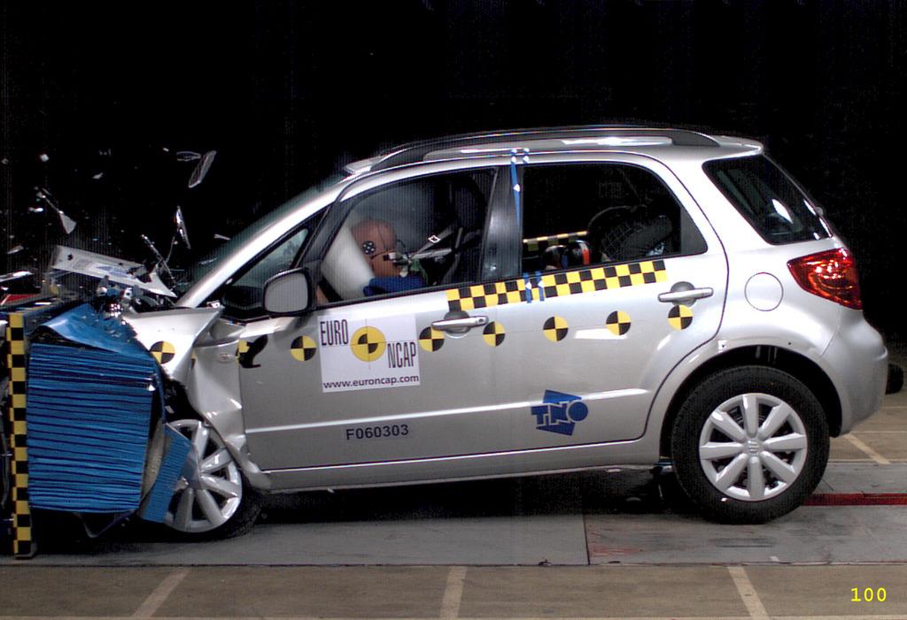 Suzuki sx4 safety rating