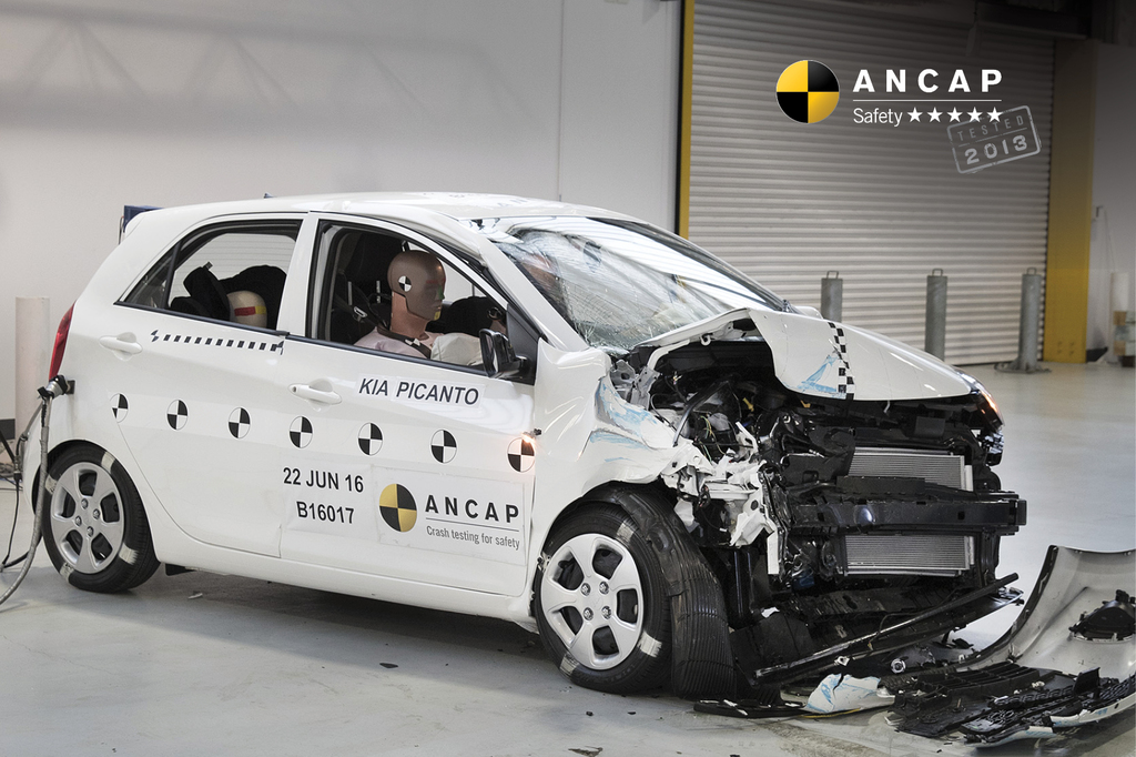 Audit test of Australasian-sold Kia Picanto reveals increased injury risk