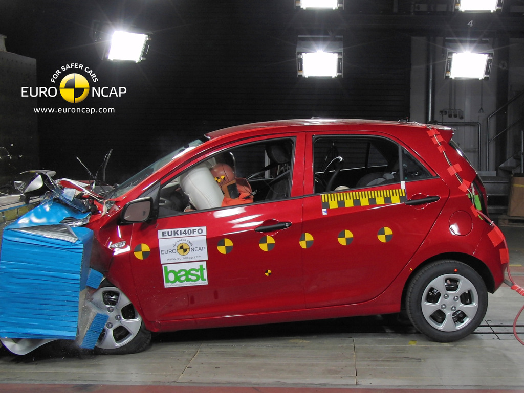 Picanto shines while Wrangler falls behind