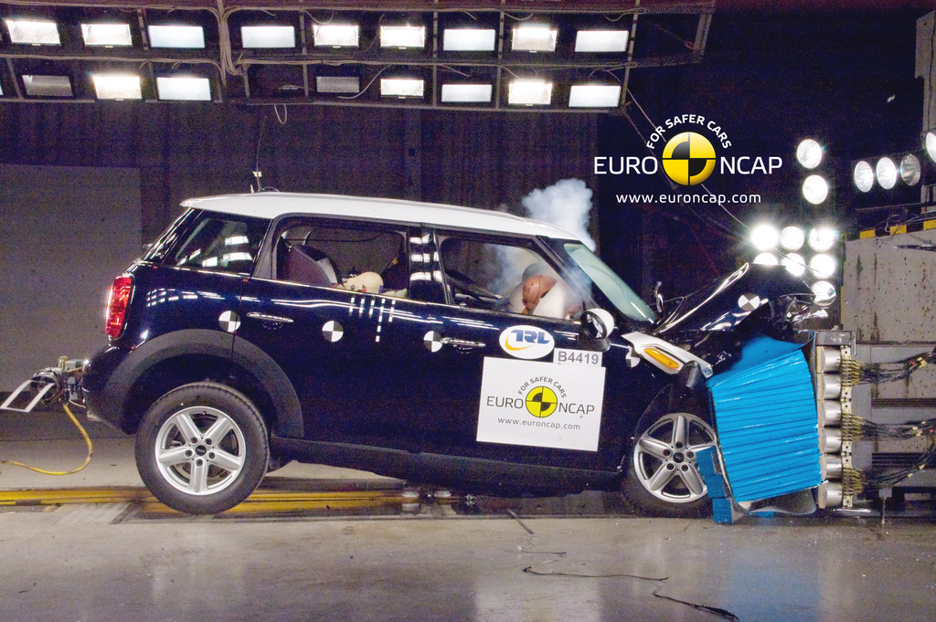 mini countryman 2011 feb 2017 crash test results ancap. Black Bedroom Furniture Sets. Home Design Ideas