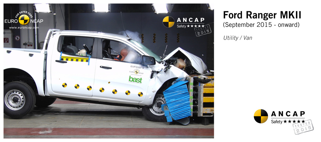 Seven 5 star ANCAP safety ratings gives consumers more choice