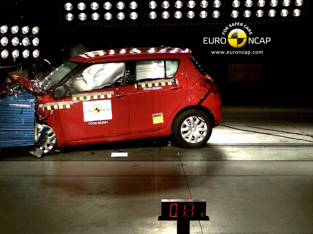 Suzuki joins ANCAP's 5 star safety club