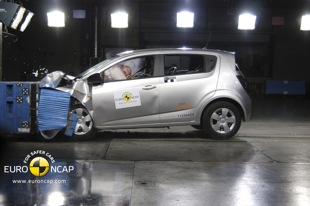 Holden Barina Oct 2011 Onwards Crash Test Results Ancap