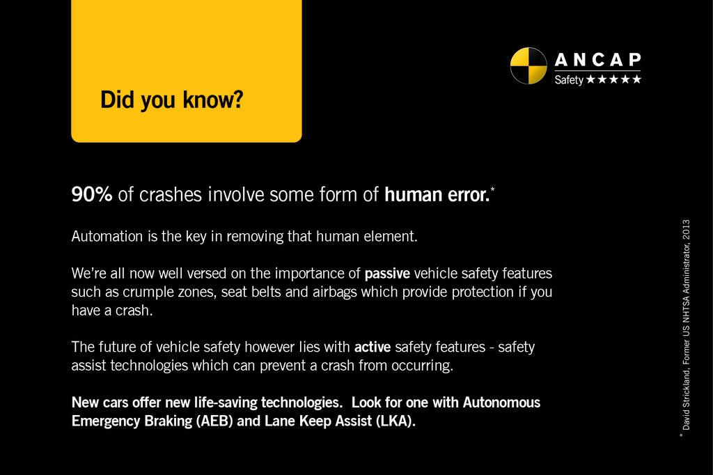 ANCAP Quick Fact: 90% of all crashes involve some form of human error