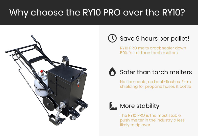 RY10 PRO Crackfill Melter Benefits