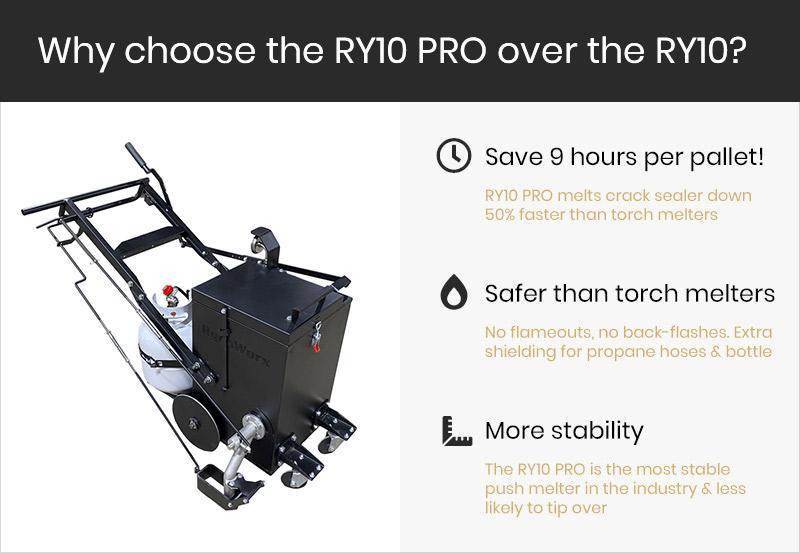 RY10 PRO Crackfill Melter Benefits