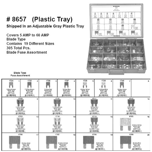 Blade Type Fuse Assortment - 8657