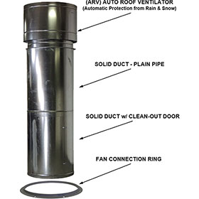 """iDEAL Semi Down Draft 31"""" Exhaust Duct Kit – 8FT"""