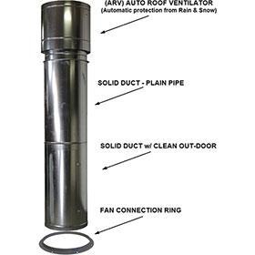 8′ Exhaust Duct Kit (13″ Diameter)