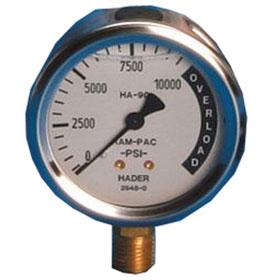 Ram-Pac Hydraulic Pressure Gauge