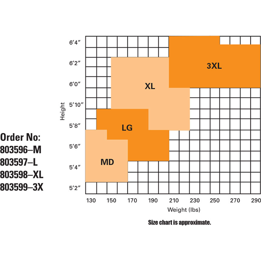 DeVilbiss Reusable Coverall Size Chart