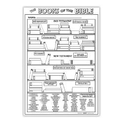 Color Your Own Poster - The Books of the Bible - 50/pk