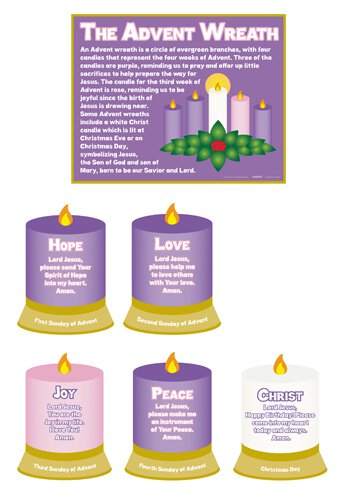 meaning of the advent wreath poster set 6 setspk