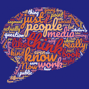 A word cloud of the transcript from this episode.