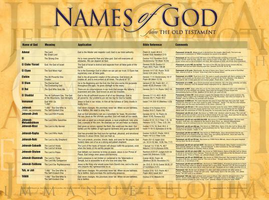 Names of God - Laminated