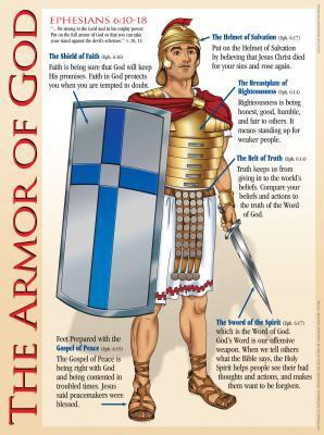 Armor of God Wall Chart-Laminated